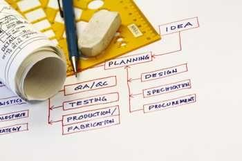 Product Management Services